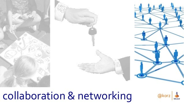 intrapreneur @korz collaboration & networking