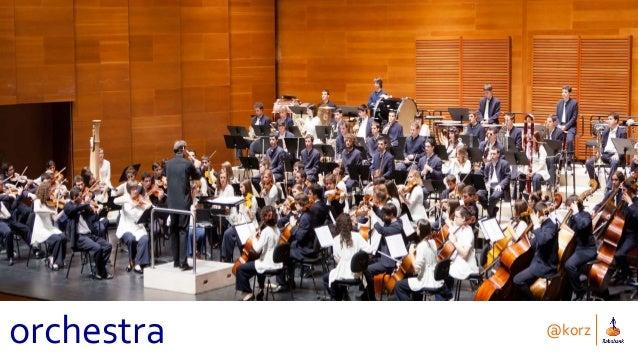 @korz orchestra