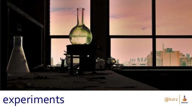@korz experiments