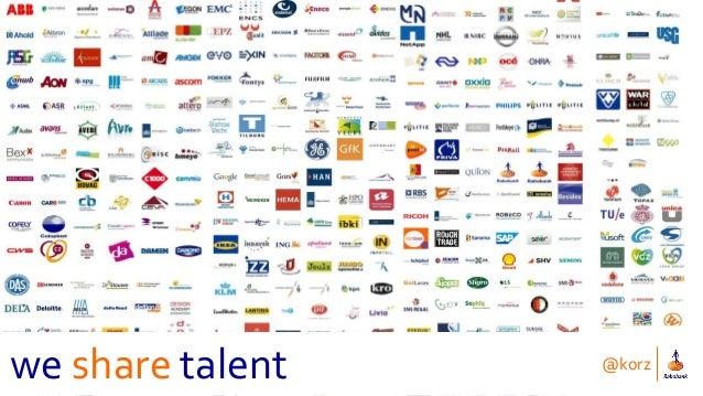 3 @korz we share talent