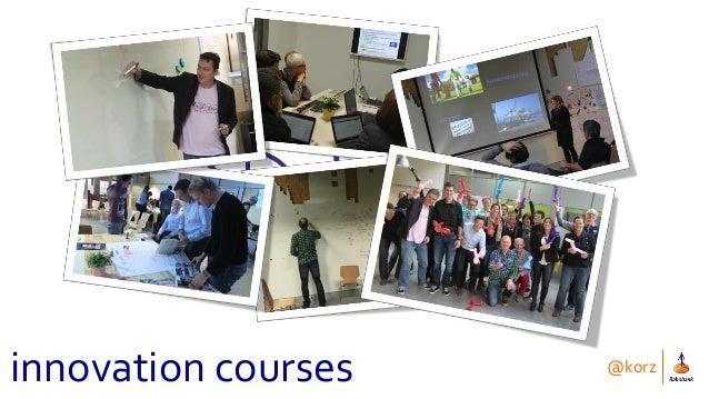 @korz innovation courses