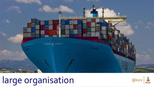 @korz large organisation