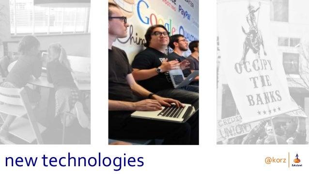 @korz new technologies