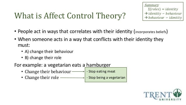 Application Of Affect Control Theory In Victims Of Sexual Assault