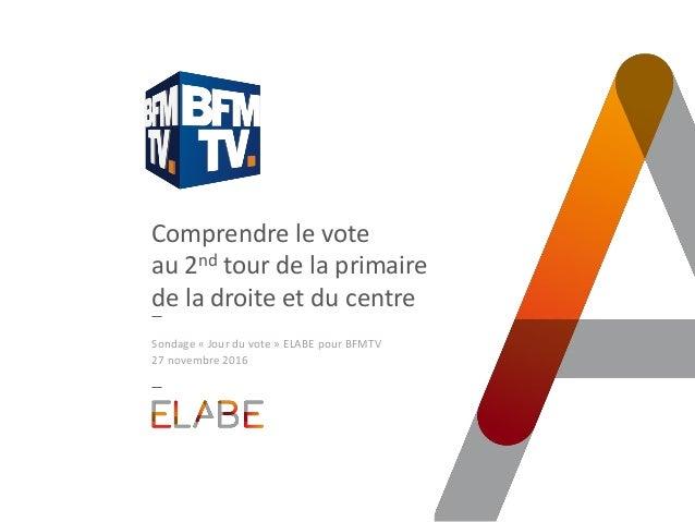 Comprendre le vote au 2nd tour de la primaire de la droite et du centre Sondage « Jour du vote » ELABE pour BFMTV 27 novem...