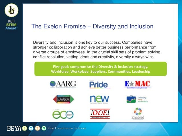 Exelon Corporation Employee Savings Plan