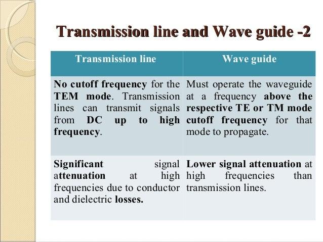 transmission line and waveguide ppt rh slideshare net transmission lines and waveguides by dhananjayan transmission lines and waveguides by dhananjayan