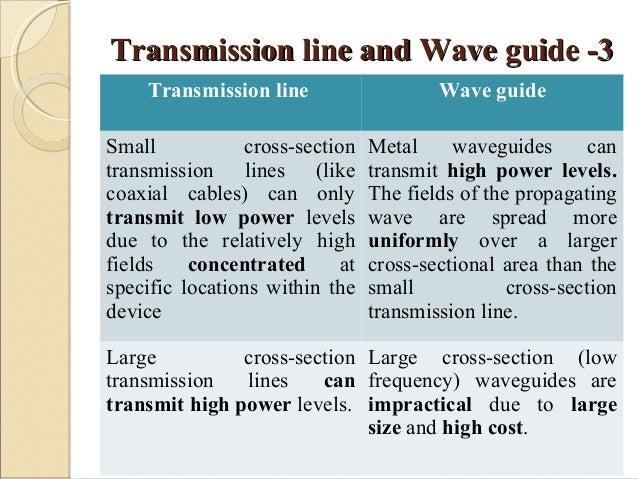 transmission line and waveguide ppt rh slideshare net transmission lines and waveguides question paper transmission lines and waveguides question paper