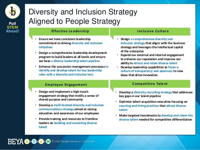 diversity strategy for my organization More diverse firms do seem to do better at the very least it seems easier  they  recommend starting from the strategic level, moving on to the.