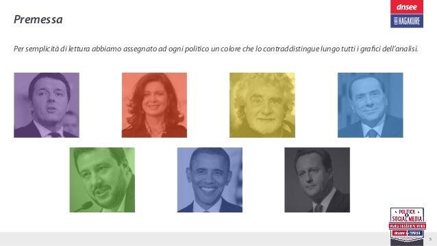 Una social media analysis dei politici italiani for Lista politici italiani
