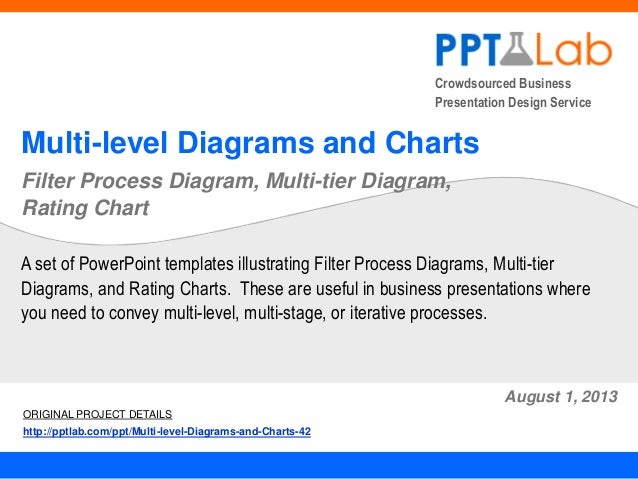 Crowdsourced Business Presentation Design Service  Multi-level Diagrams and Charts Filter Process Diagram, Multi-tier Diag...