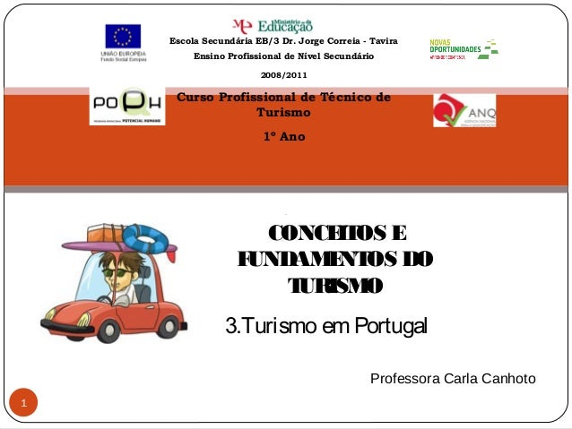 3.Turismo em Portugal 1 CONCEITOS E FUNDAMENTOS DO TURISMO Professora Carla Canhoto Escola Secundária EB/3 Dr. Jorge Corre...