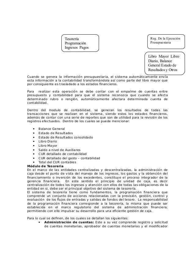 274557738 Sistema Integrado De Administracion Financiero