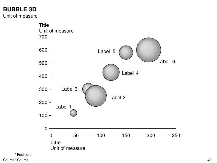 Ctg 2007   BUBBLE 3D Unit of measure                    Title                    Unit of measure                    700   ...