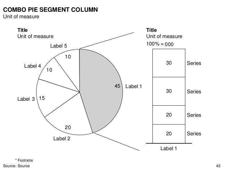 Ctg 2007   COMBO PIE SEGMENT COLUMN Unit of measure         Title                                     Title        Unit of...
