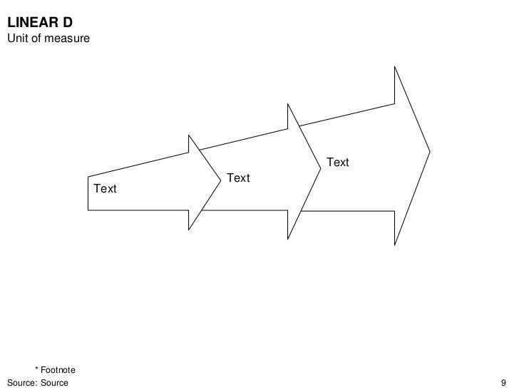 Ctg 2007   LINEAR D Unit of measure                                      Text                           Text              ...