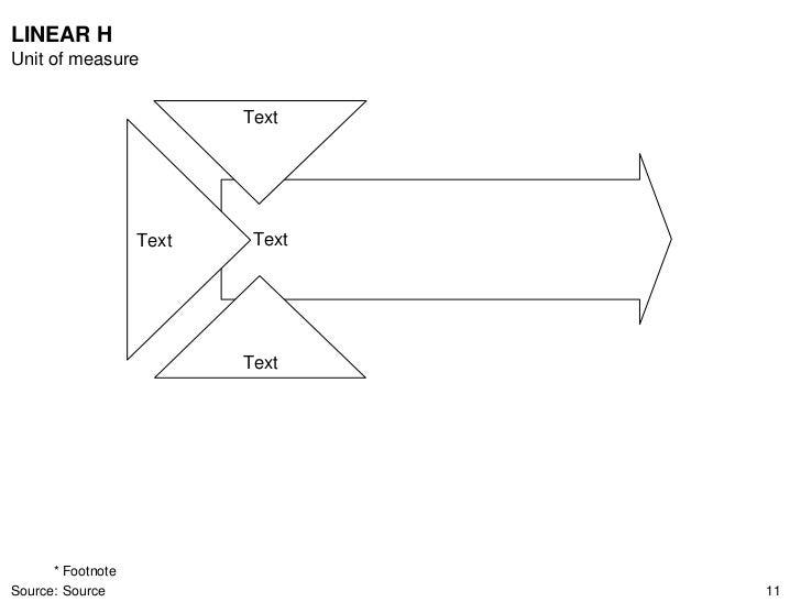 Ctg 2007   LINEAR H Unit of measure                             Text                                Text                  ...