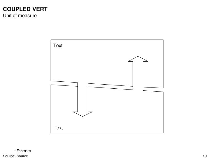 Ctg 2007   COUPLED VERT Unit of measure                        Text                        Text          * Footnote Source...