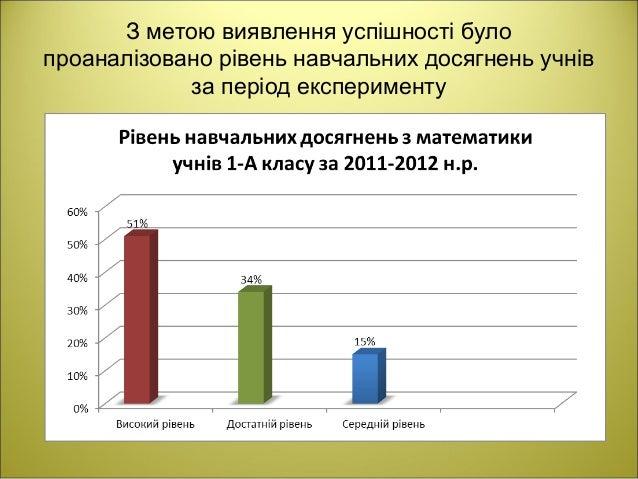 З метою виявлення успішності було проаналізовано рівень навчальних досягнень учнів за період експерименту