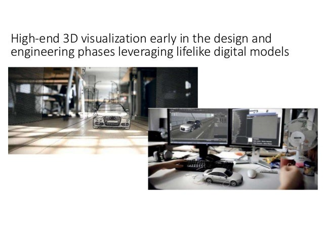 High-end 3D visualization early in the design and engineering phases leveraging lifelike digital models