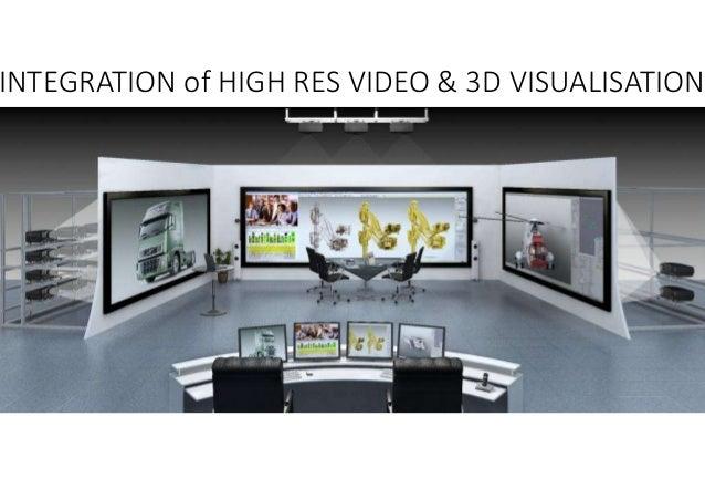 INTEGRATION of HIGH RES VIDEO & 3D VISUALISATION