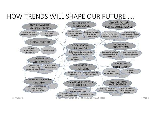 …. … … KreislaufwirtschaftVerknappung strategischer Ressourcen … …. Digital Natives Durchdringung & Vernetzung des Alltags...