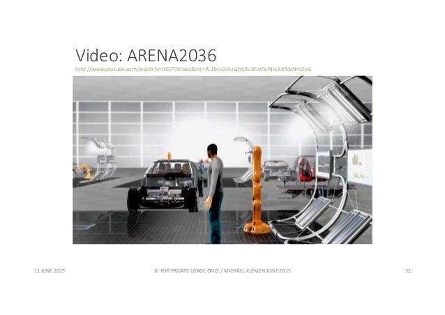 Video: ARENA2036 http://www.youtube.com/watch?v=hIQ7FS4IxLc&list=PL1M-s3kFzGJsK8u5FwOcINo-MrMzNmOvG 11 JUNE 2015 © FOR PRI...