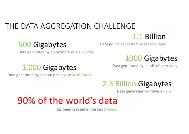 THE DATA AGGREGATION CHALLENGE 1.1 Billion Data points generated by sensors daily500 Gigabytes Data generated by an offsho...
