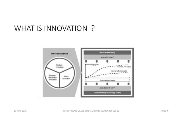 WHAT IS INNOVATION ? 11 JUNE 2015 © FOR PRIVATE USAGE ONLY / MICHAEL KLEMEN JUNE 2015 PAGE 4