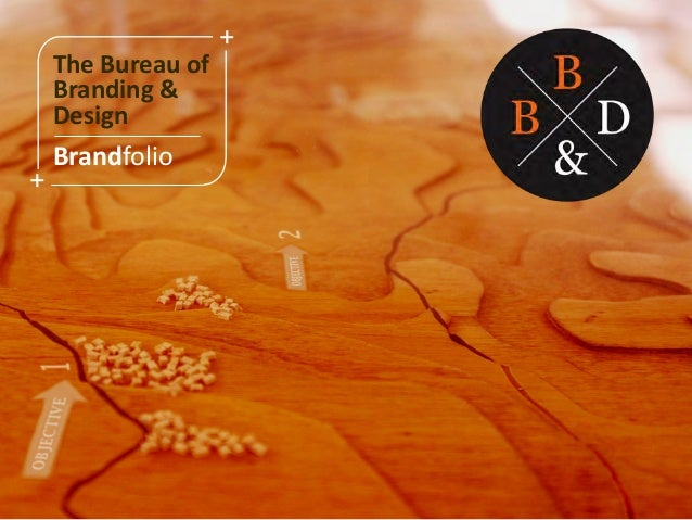 TheBureauof Branding& Design  Brandfolio + +