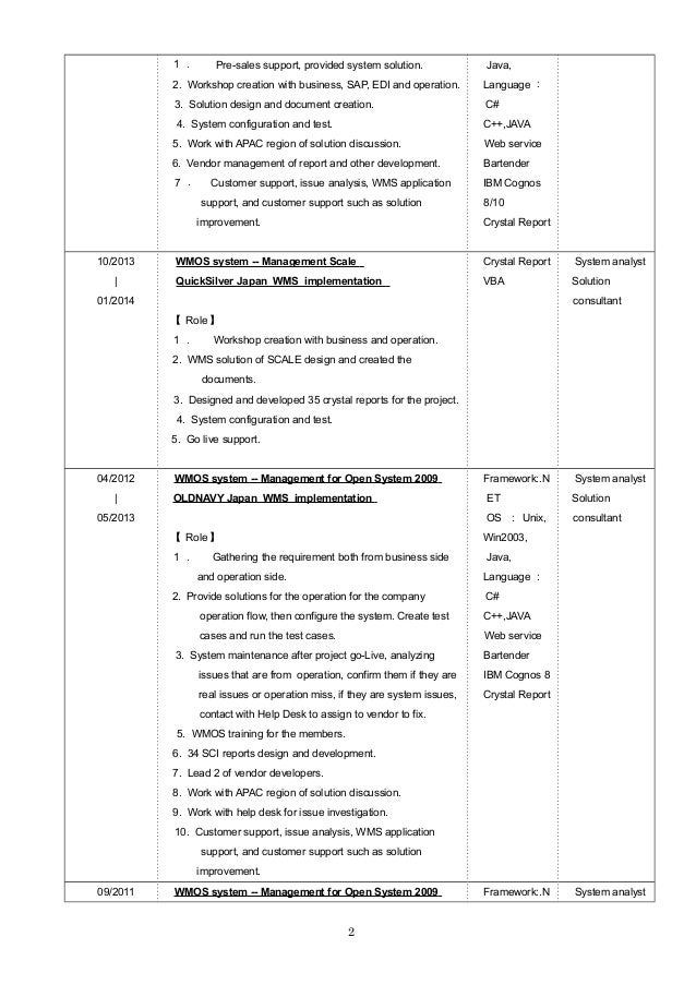 english resume kexiongsong