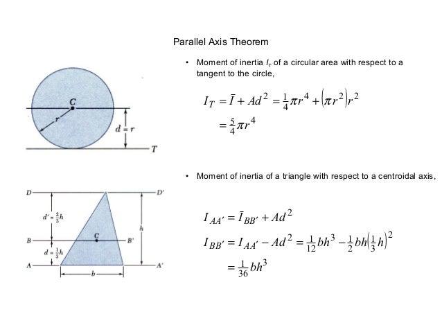 Engineering Mechanics made simple