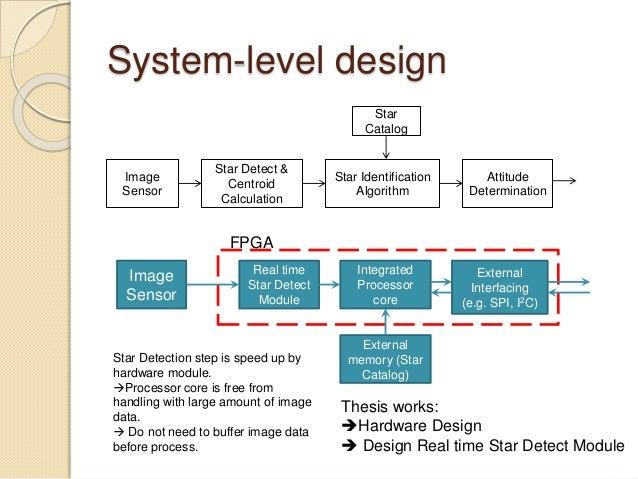FPGA Implementation of Digital Monopulse Tracking Technology