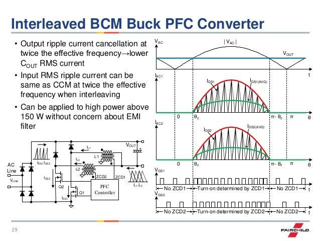 Current Shap Strat Buck Pfc