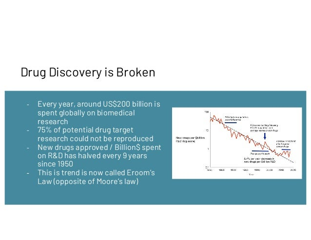 Drug Repurposing using Deep Learning on Knowledge Graphs Slide 3