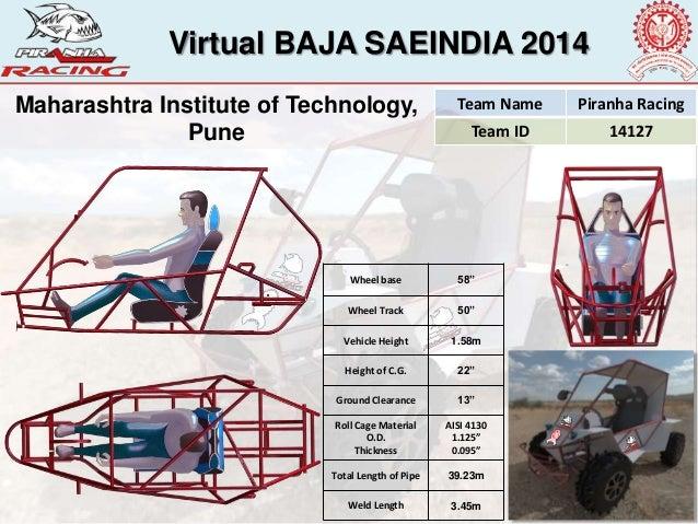 "Virtual BAJA SAEINDIA 2014 Team Name Piranha Racing Team ID 14127 Maharashtra Institute of Technology, Pune Wheel base 58""..."