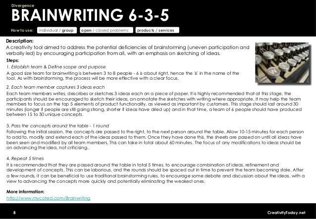 brainwriting activities