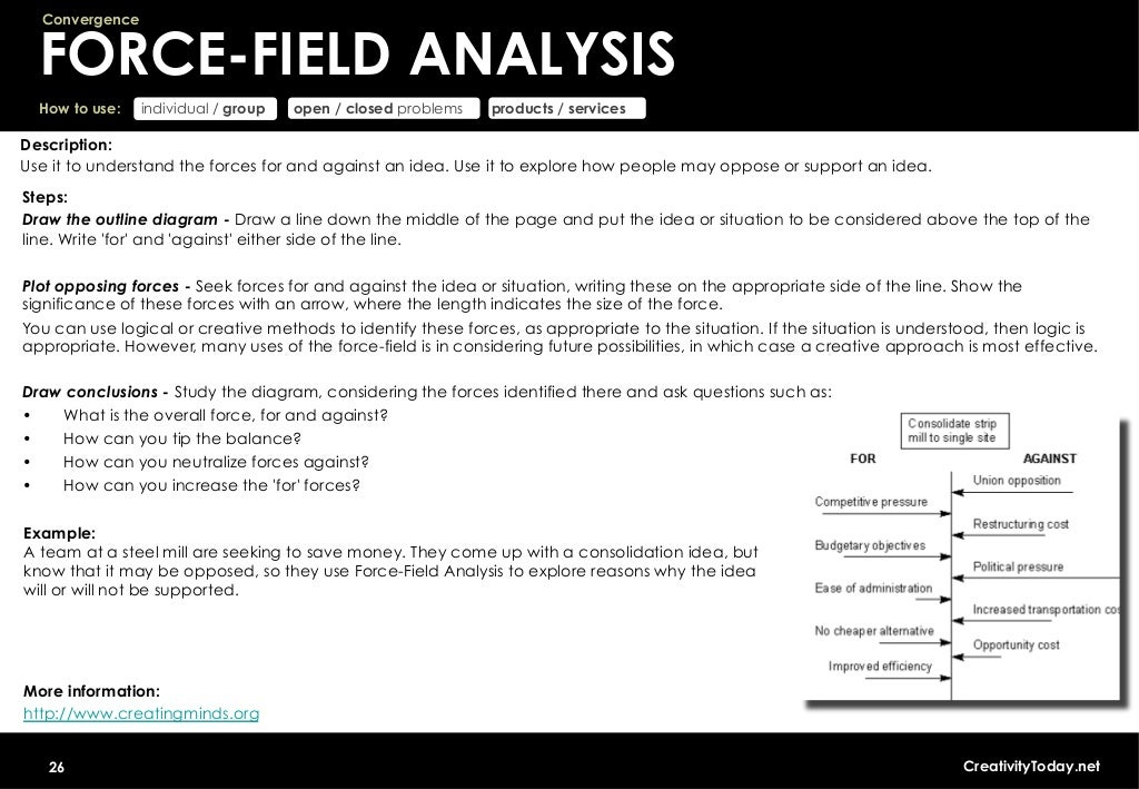 force field analysis retail Front line retail selling skills: a decision making tool force-field analysis is a tool for studying a situation that you want to change.