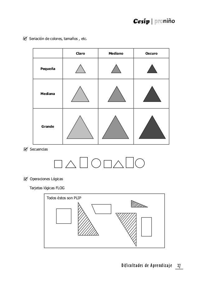 Dificultades de Aprendizaje28 NINGUNO de éstos es PLIP ALGUNOS de éstos son PLIP ¿Cuáles son? Nociones básicas como conser...