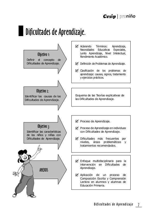 Dificultades de Aprendizaje8 Observa las ilustraciones que aparecen a continuación. Fíjate en las respuestas de los docent...