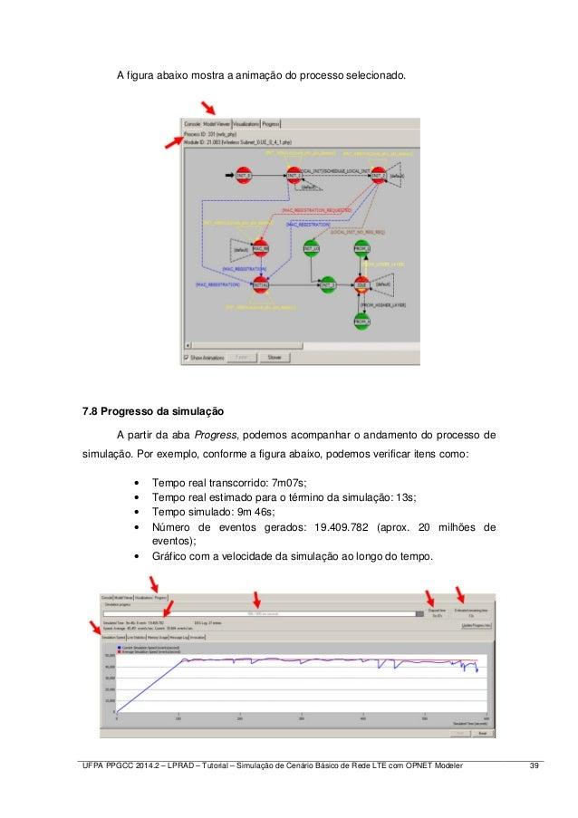 download opnet modeler 15 full version
