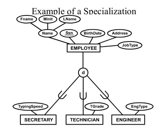 27f157al5enhanceder diagram