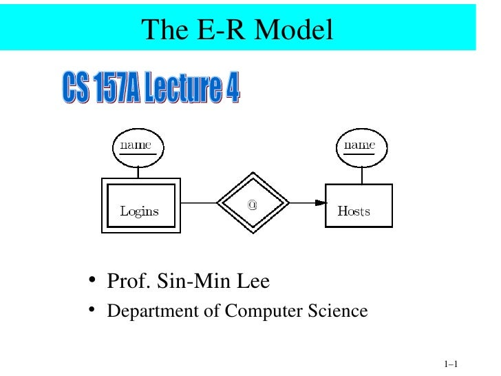 The E-R Model <ul><li>Prof. Sin-Min Lee  </li></ul><ul><li>Department of Computer Science </li></ul>CS 157A Lecture 4