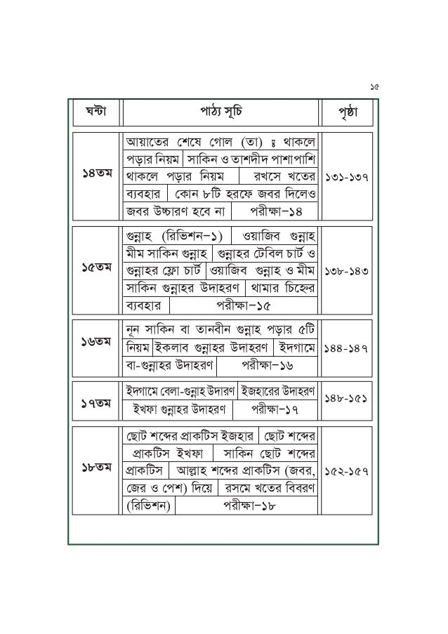 Online Bangla Book Pdf