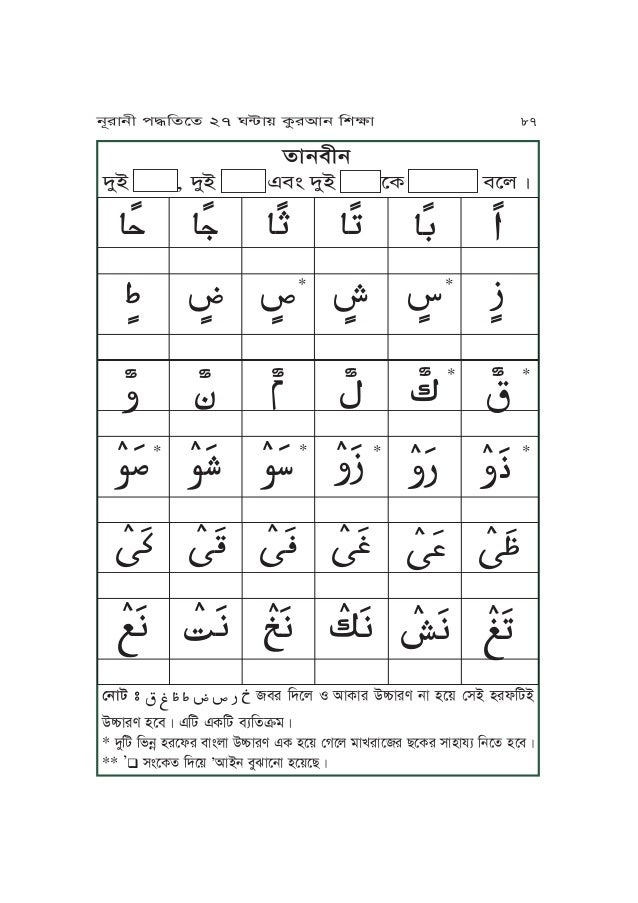 27 hours nurani quran shikkha pdf