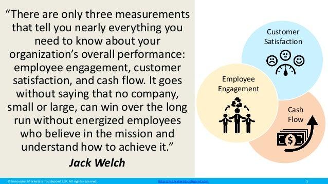 Employee Engagement Quotes 27 inspiring employee engagement quotes Employee Engagement Quotes