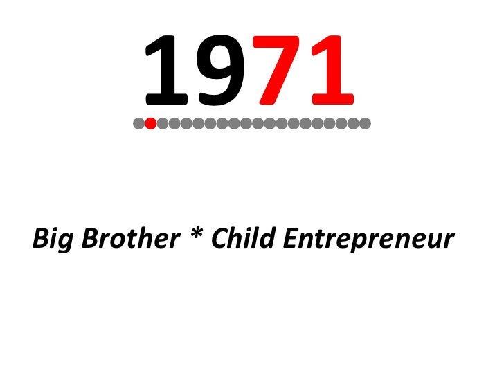 The interesting answer:         BornEntrepreneurs       are            and then       Made