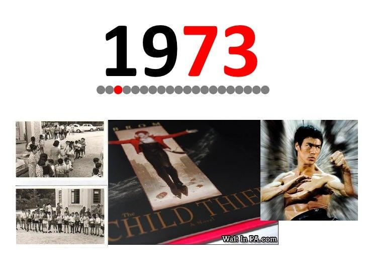 1976Dead last In Class