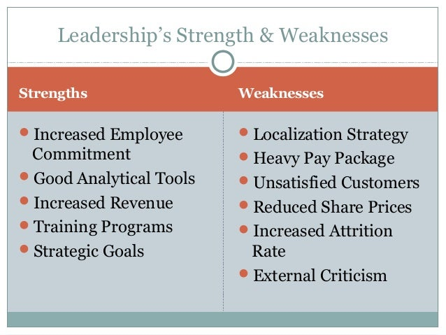 the purpose strengths and weaknesses of a leader Inventory of leadership strengths and weaknesses© a professional development exercise the purpose of this inventory is for you to evaluate yourself and discover where your leadership.