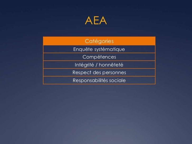AEA     CatégoriesEnquête systématique    Compétences Intégrité / honnêtetéRespect des personnesResponsabilités sociale